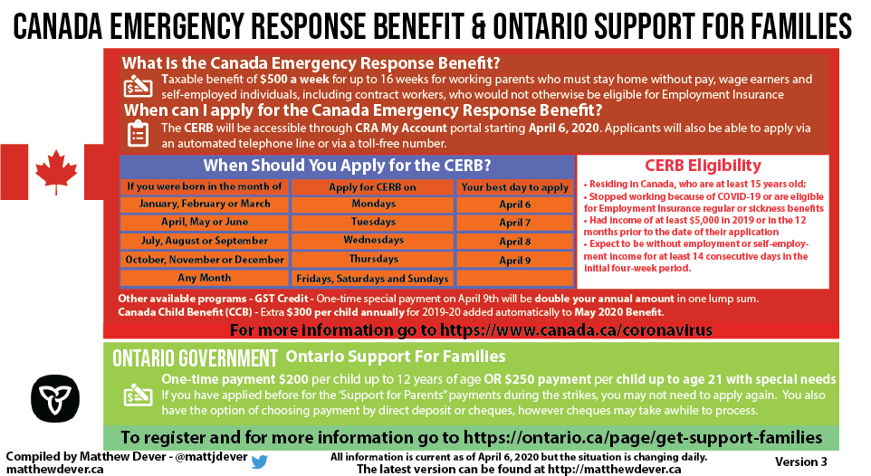 Infographic explaining details for Canada Emergency Response Benefit and Ontario Support for Families Portals